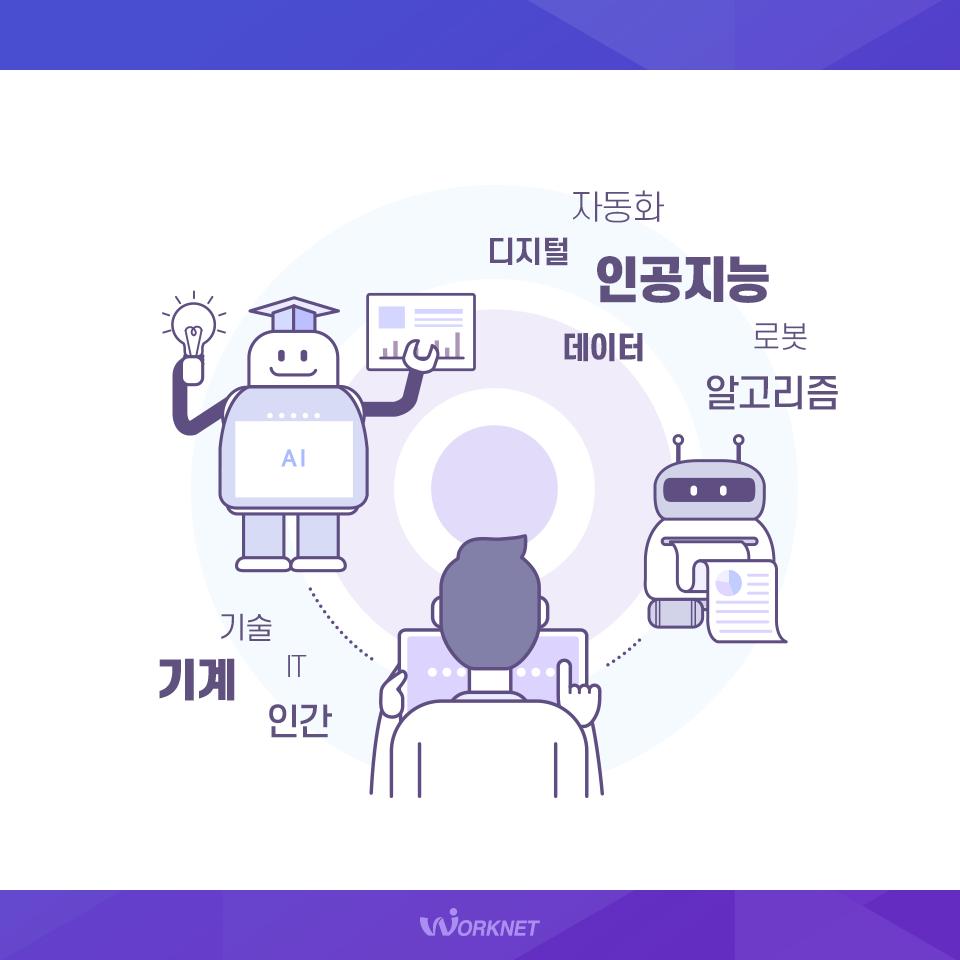 자동화, 디지털, 인공지능, 로봇, 데이터, 알고리즘, 기술, 기계 IT,인간